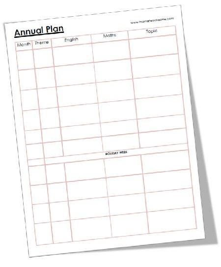 """<span itemprop=""""name"""">FREE Annual Plan Template</span>"""